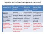 multi method and informant approach