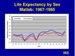life expectancy by sex matlab 1967 1985