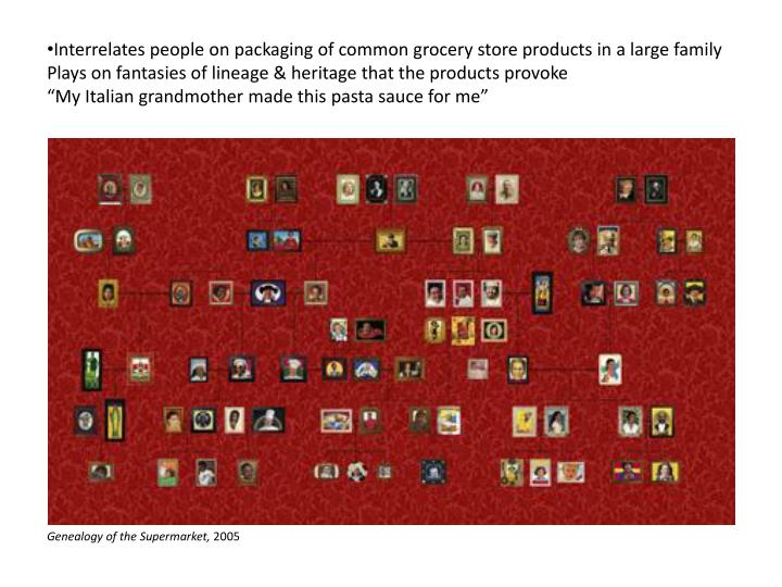 Interrelates people on packaging of common grocery store products in a large family