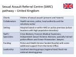sexual assault referral centre sarc pathway united kingdom