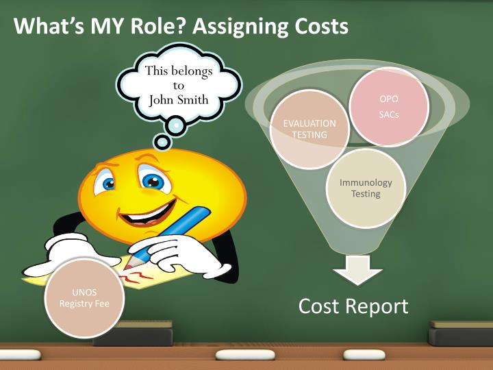 What's MY Role? Assigning Costs
