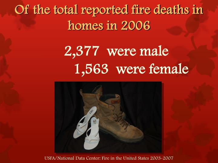 Of the total reported fire deaths in homes