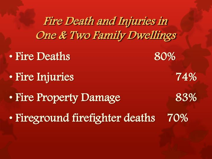 Fire Death and Injuries in