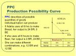 ppc production possibility curve