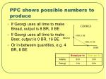 ppc shows possible numbers to produce