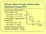 shows spec trade better than isolation using ppc