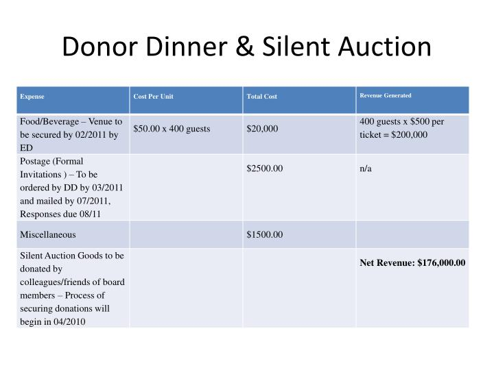 Donor Dinner & Silent Auction