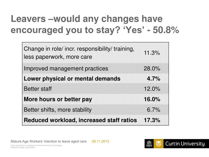 Leavers –would any changes have encouraged you to stay? 'Yes' - 50.8%