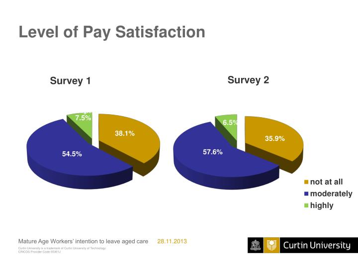 Level of Pay Satisfaction
