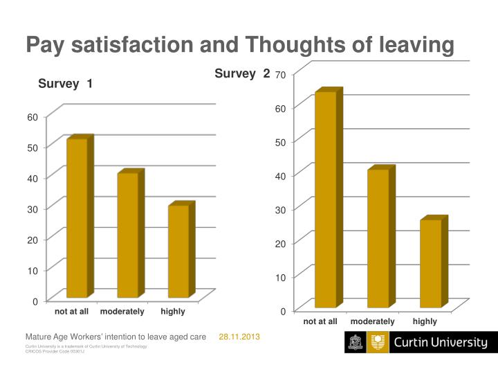 Pay satisfaction and Thoughts of leaving