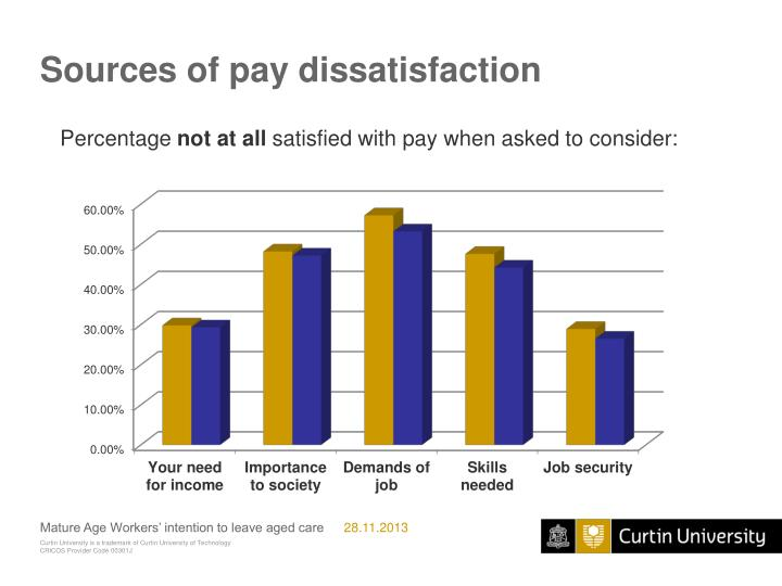 Sources of pay dissatisfaction