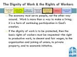 the dignity of work the rights of workers