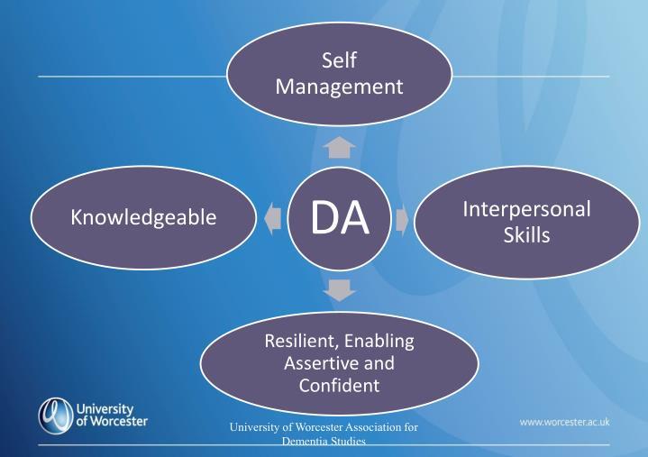 University of Worcester Association for Dementia Studies