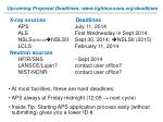 upcoming proposal deadlines www lightsources org deadlines