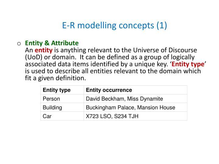 E r modelling concepts 1