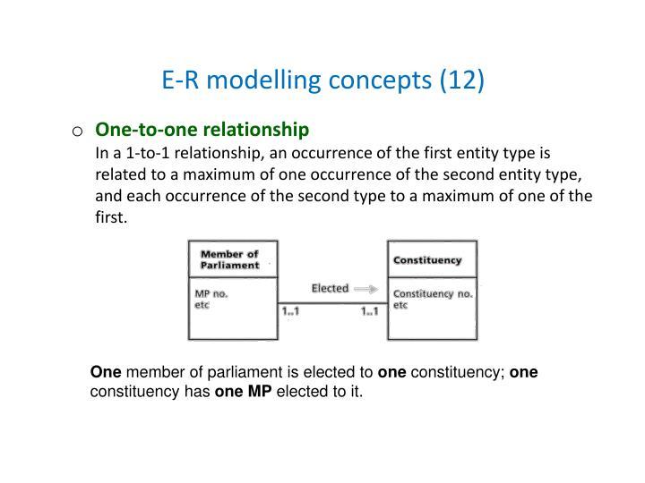 E-R modelling concepts (12)