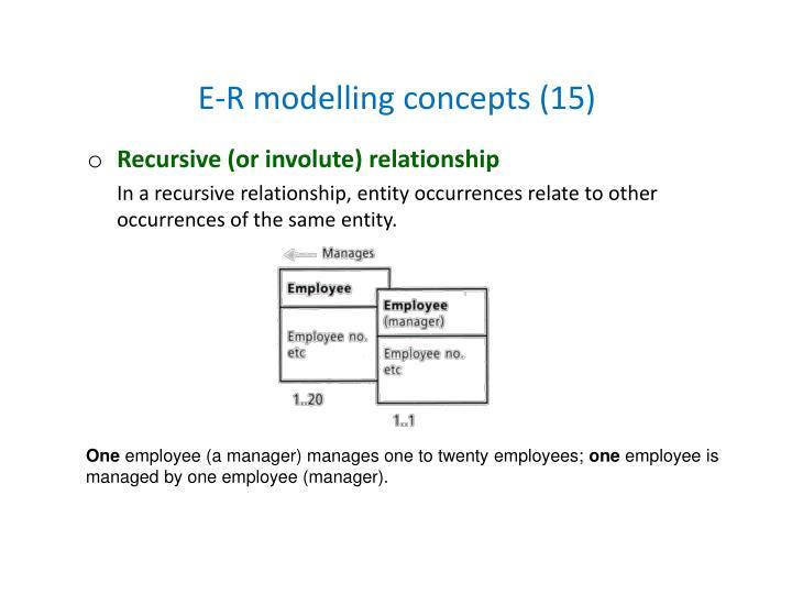 E-R modelling concepts (15)