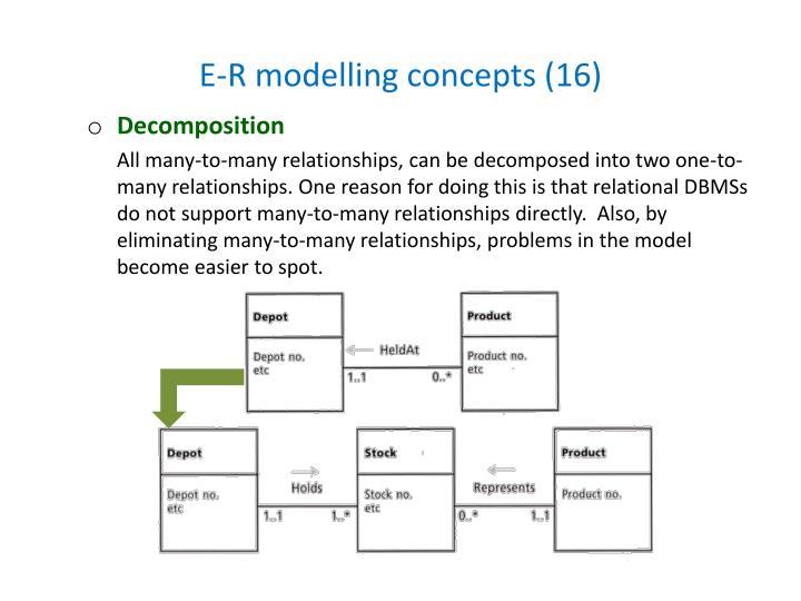 E-R modelling concepts (16)