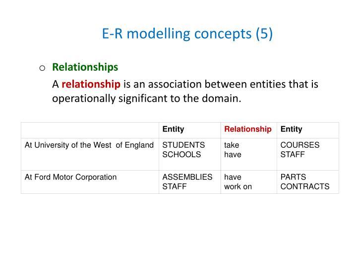 E-R modelling concepts (5)