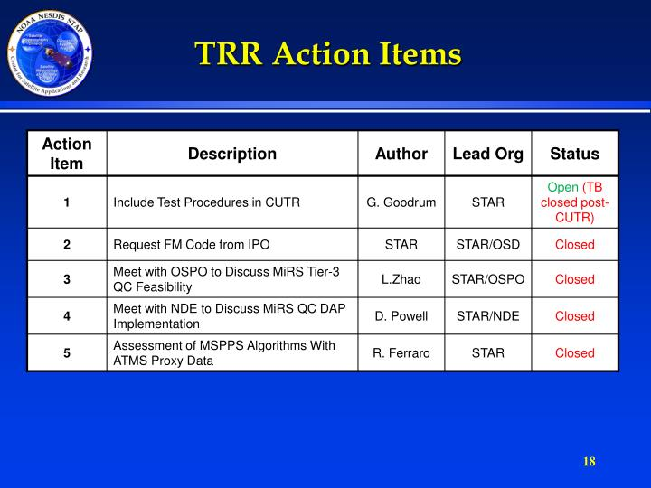 TRR Action Items