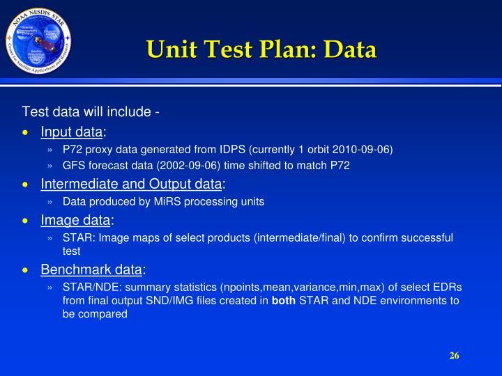 Unit Test Plan: Data