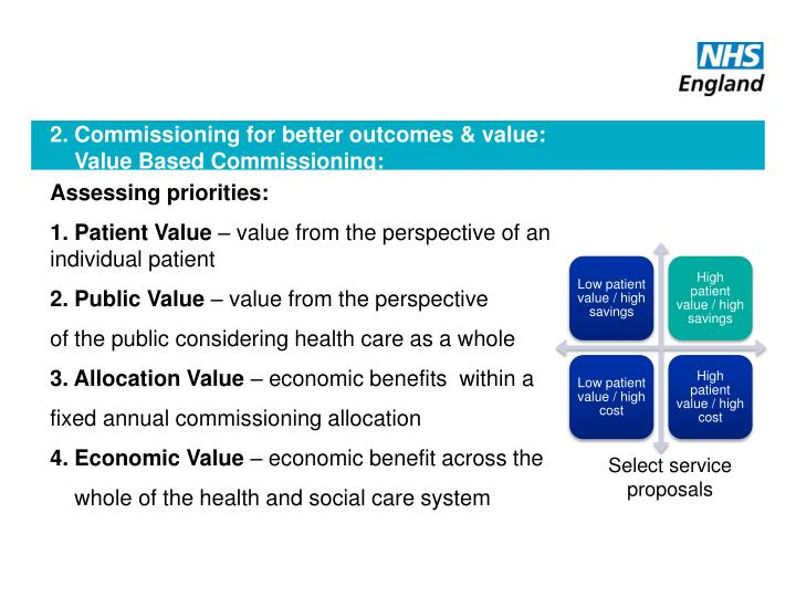 2. Commissioning for better outcomes & value: