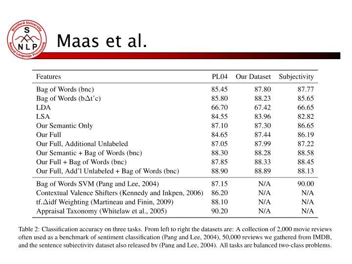 Maas et al.