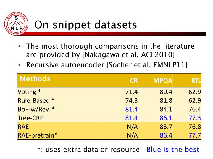 On snippet datasets