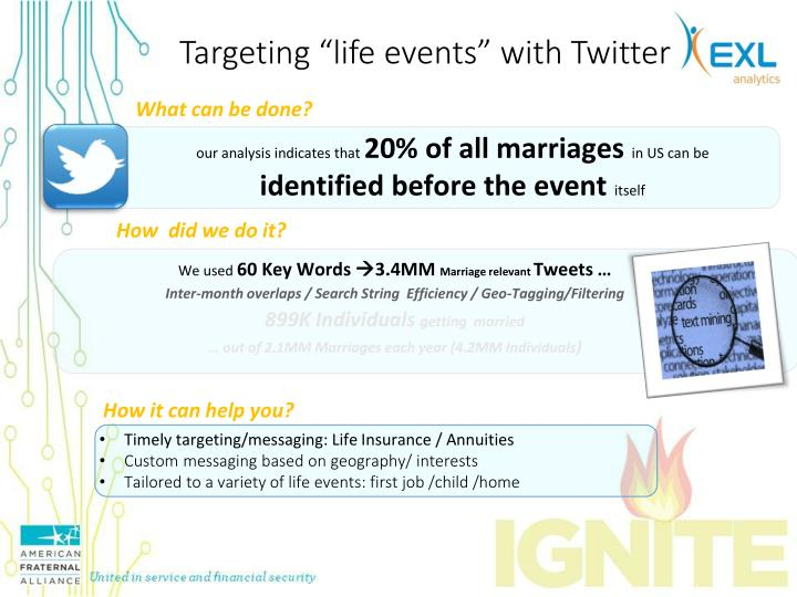 """Targeting """"life events"""" with Twitter"""