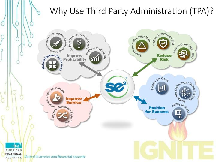 Why Use Third Party Administration (TPA)?