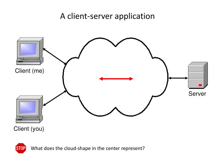 client server application I took this from another question i had under appropriate uses for sqlite it has: my question: i'm going to show my ignorance here but what is the difference between these two.