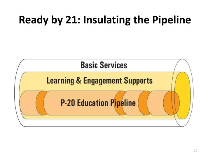Ready by 21: Insulating the Pipeline