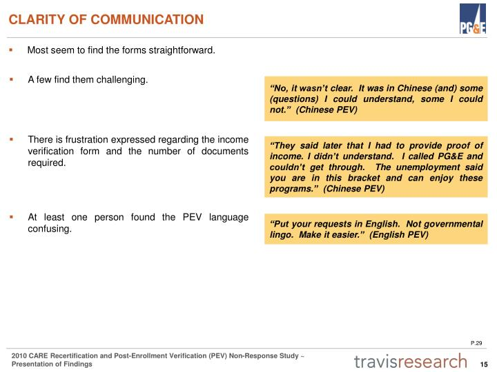 CLARITY OF COMMUNICATION