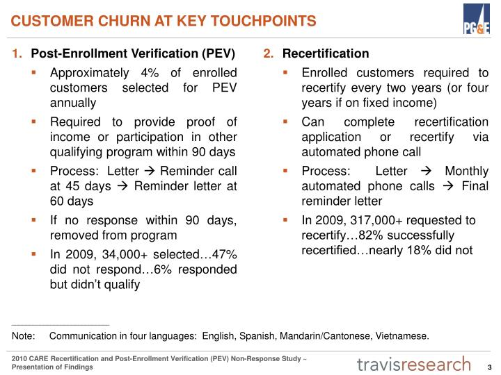 CUSTOMER CHURN AT KEY TOUCHPOINTS