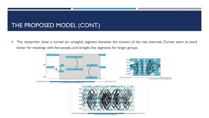 The proposed model (cont.)