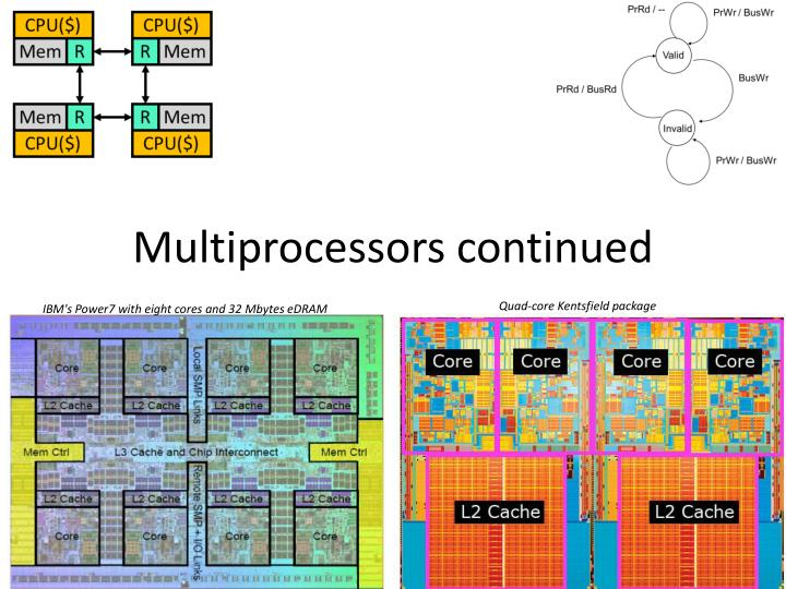 multiprocessors continued n.
