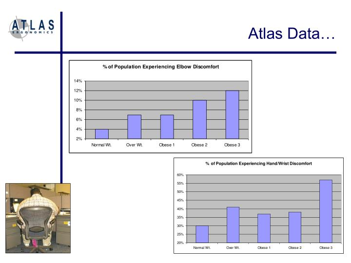 Atlas Data…