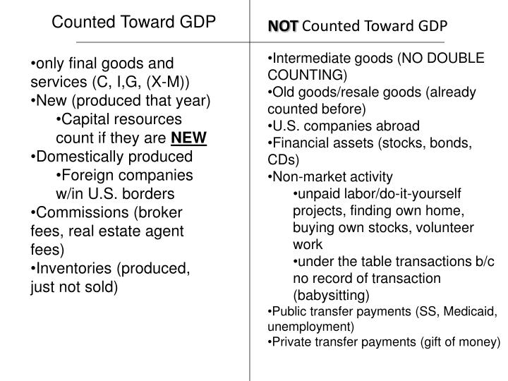 Counted Toward GDP