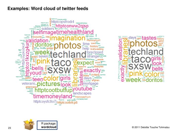 Examples: Word cloud of twitter feeds