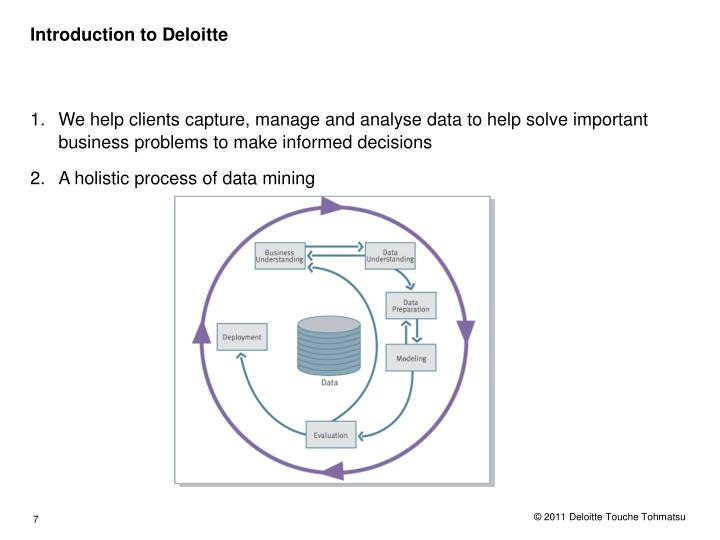 Introduction to Deloitte
