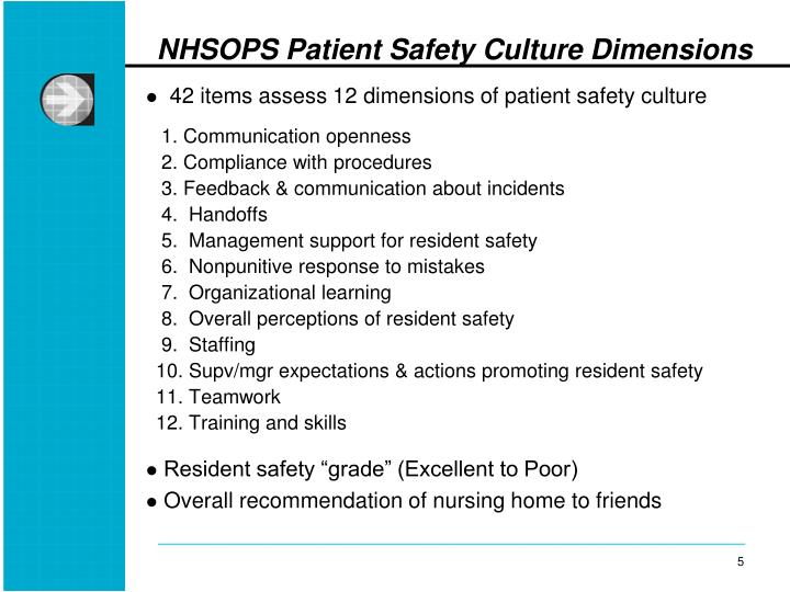 42 items assess 12 dimensions of patient safety culture