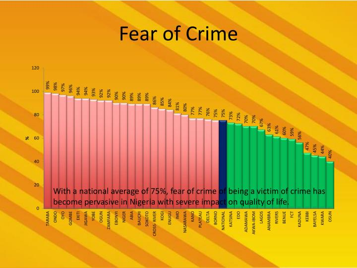 fear of crime Read this essay on fear of crime come browse our large digital warehouse of free sample essays get the knowledge you need in order to pass your classes and more.