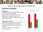 study 1 frequency counts of verbal cues1