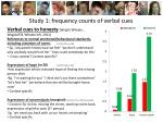 study 1 frequency counts of verbal cues2
