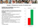 study 1 frequency counts of verbal cues3