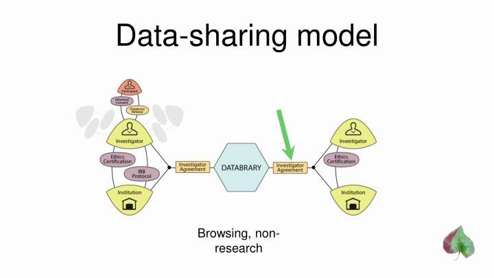 Data-sharing model