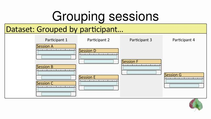 Grouping sessions