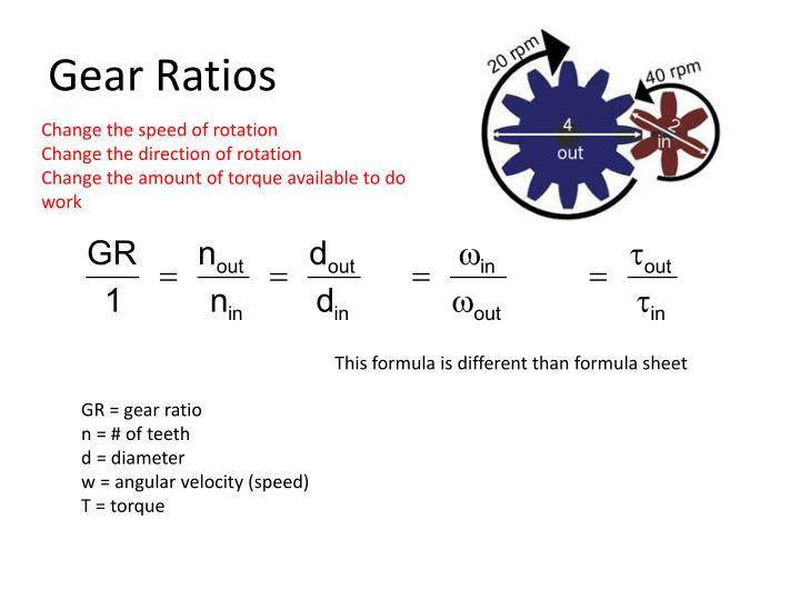 Gear Ratios