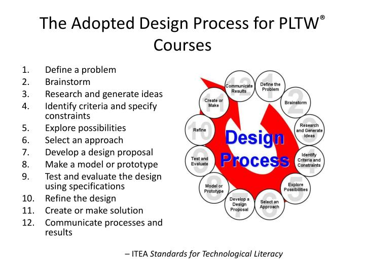 The Adopted Design Process for PLTW