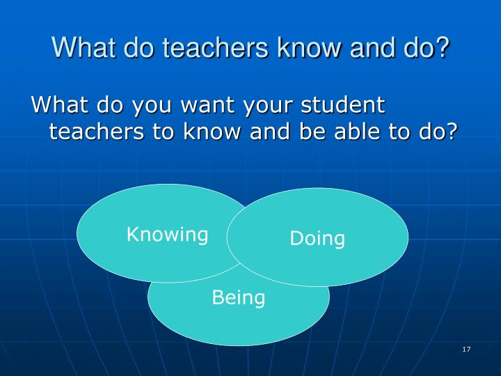 What do teachers know and do?